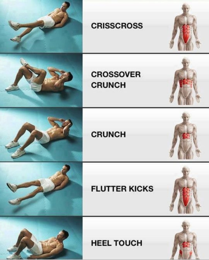 Which exercises work where. Awesome pin.